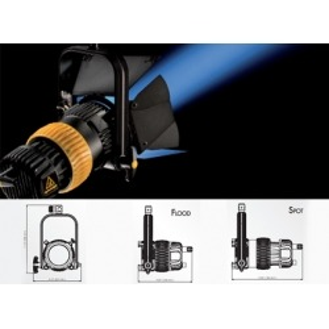 Volet pour Projecteur LED 90W Dedolight