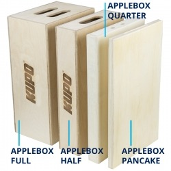 KUPO jeu de 4  Apple Box