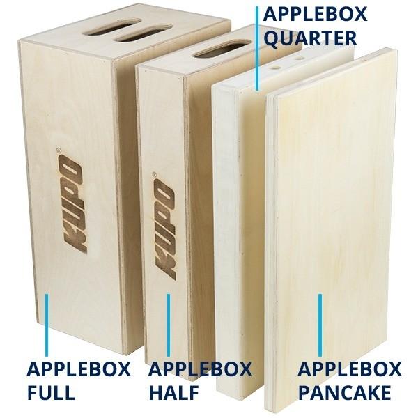 KUPO jeu de 4  Apple Box